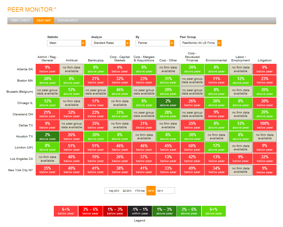 Heat Map Excel Template